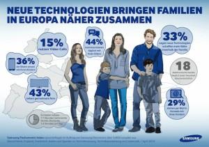 "Quellenangabe: ""obs/Samsung Electronics GmbH"""