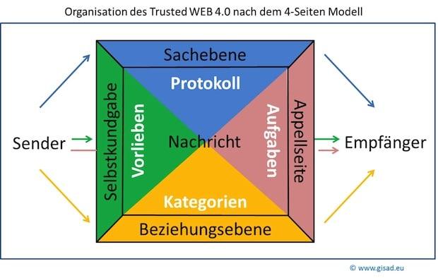 "Quellenangabe: ""obs/getTIME.net GmbH i.L./Olaf Berberich"""