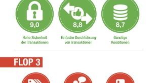 """Quellenangabe: """"obs/netbank AG"""""""