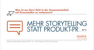"Quellenangabe: ""obs/news aktuell GmbH/Anja Giese"""