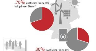 Quelle: STIEBEL ELTRON GmbH & Co. KG /econNEWSnetwork