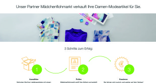 Quelle: eBay Corporate Services GmbH