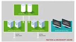 Quelle: FACTON GmbH/vibrio. Kommunikationsmanagement Dr. Kausch GmbH