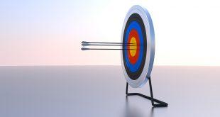 Predictive Targeting steigert Wettbewerbsfähigkeit