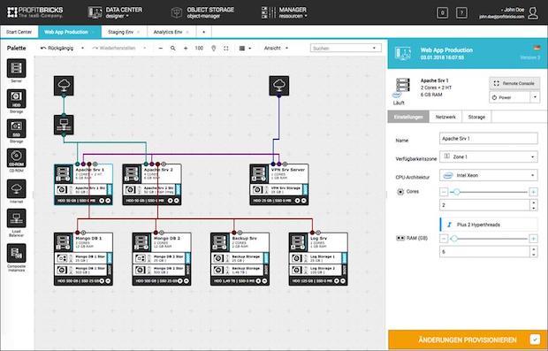 Neues ProfitBricks Interface erleichtert die Einrichtung von Cloud-Infrastrukturen